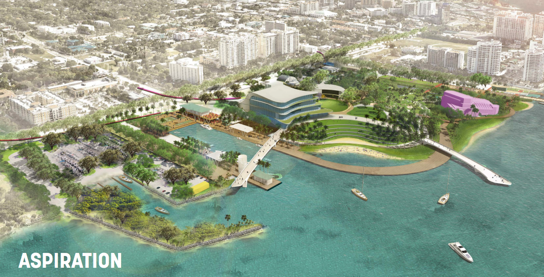 The Sarasota Bayfront